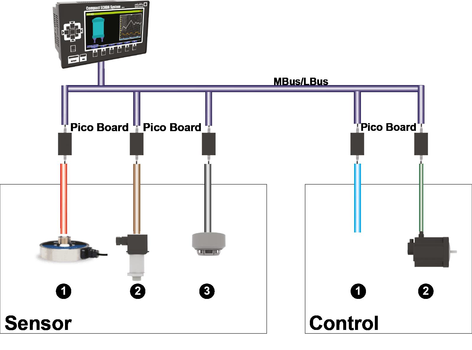 Towbar wiring diagram xsara picasso schematics and wiring diagrams on citroen xsara towbar wiring diagram Citroen Xsara VTS Citroen Pluriel